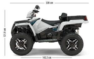 hyra-atv-polaris-570